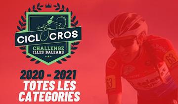II Trofeo Radsalon Mallorca 2020